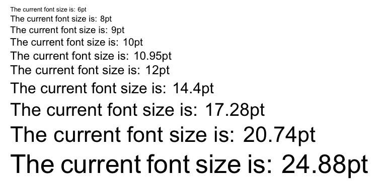 font la gi trong typography