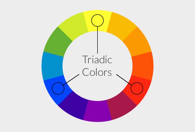 Triadic – Nguyen tac phoi mau bo tuc bo ba