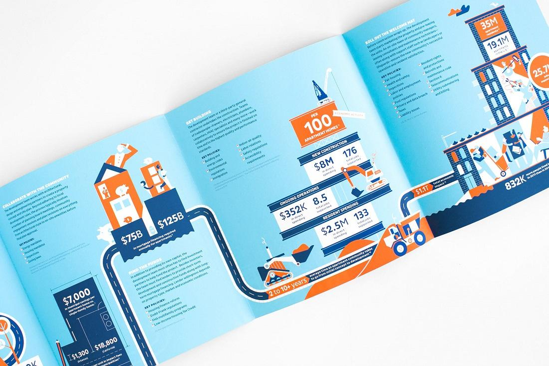 brochure là gì_4