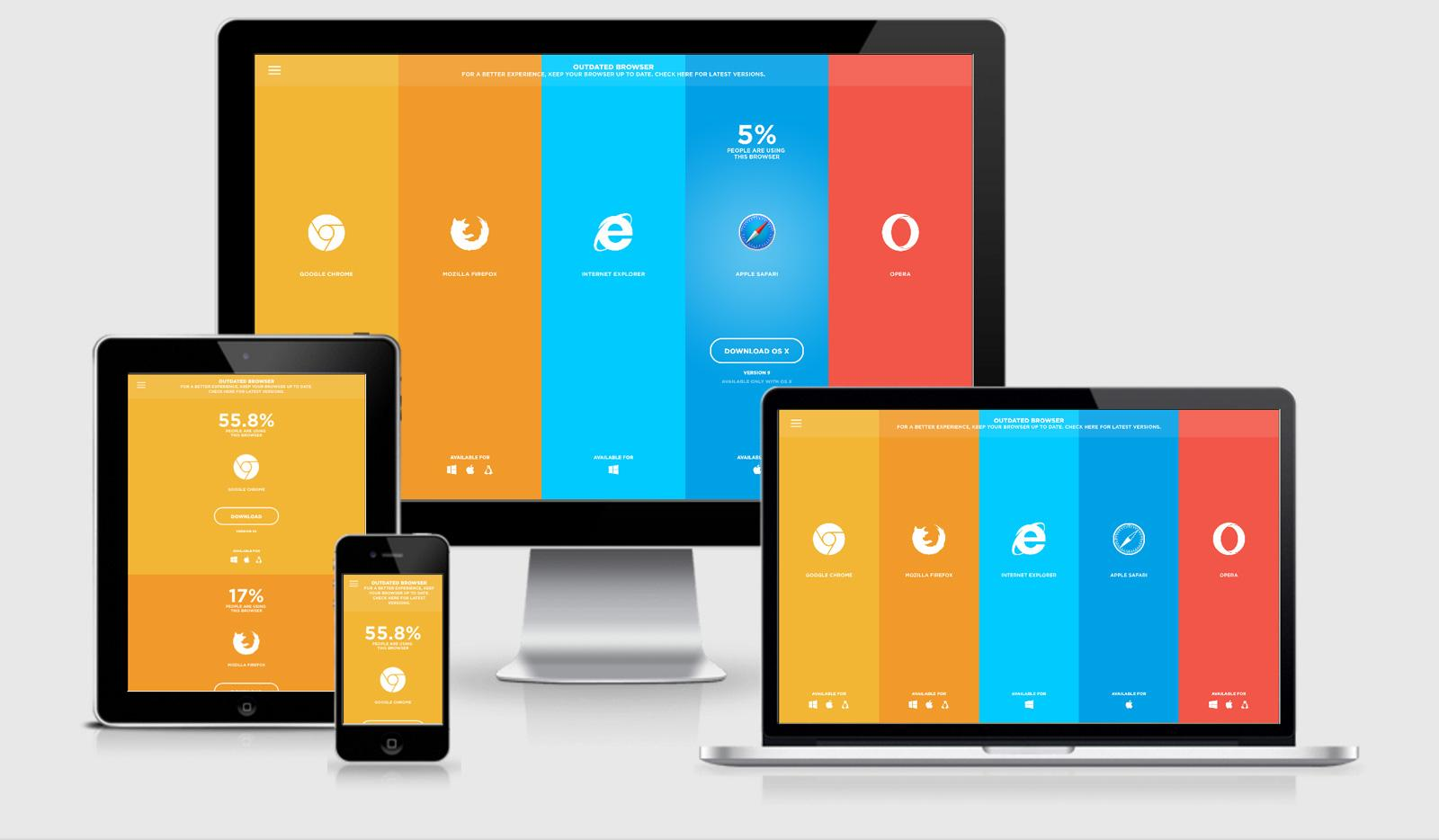 thiet ke giao dien web theo cong nghe responsive