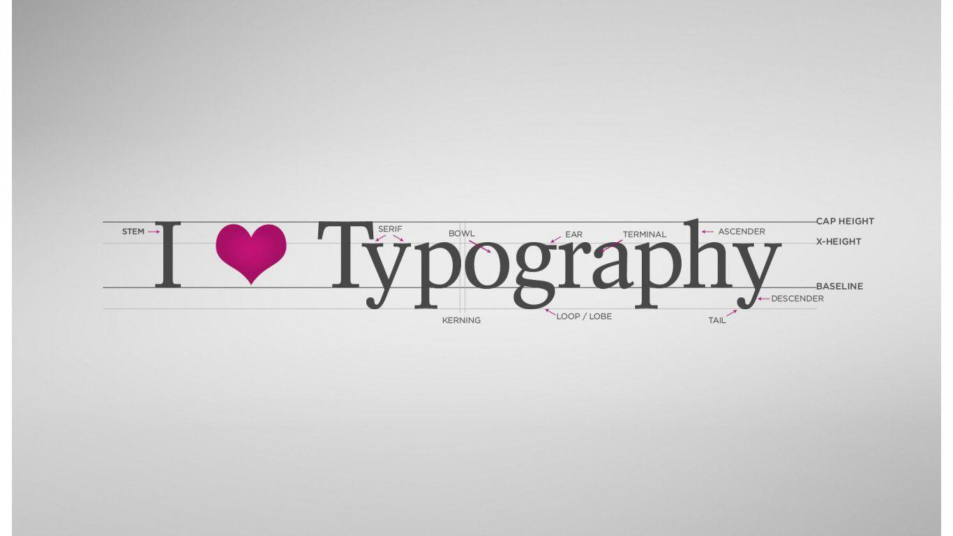 thiet ke typography